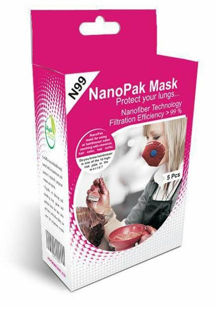 Cosmetic respirator mask