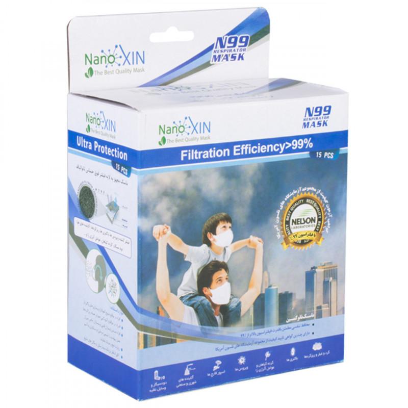 Industrial Respirator Mask
